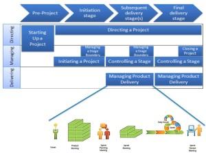 figura-4-ejemplo-resumen-metodologia-hibrida